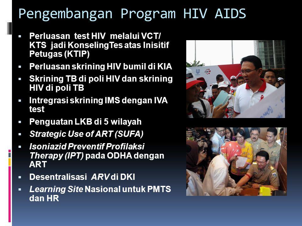 Pengembangan Program HIV AIDS  Perluasan test HIV melalui VCT/ KTS jadi KonselingTes atas Inisitif Petugas (KTIP)  Perluasan skrining HIV bumil di KIA  Skrining TB di poli HIV dan skrining HIV di poli TB  Intregrasi skrining IMS dengan IVA test  Penguatan LKB di 5 wilayah  Strategic Use of ART (SUFA)  Isoniazid Preventif Profilaksi Therapy (IPT) pada ODHA dengan ART  Desentralisasi ARV di DKI  Learning Site Nasional untuk PMTS dan HR