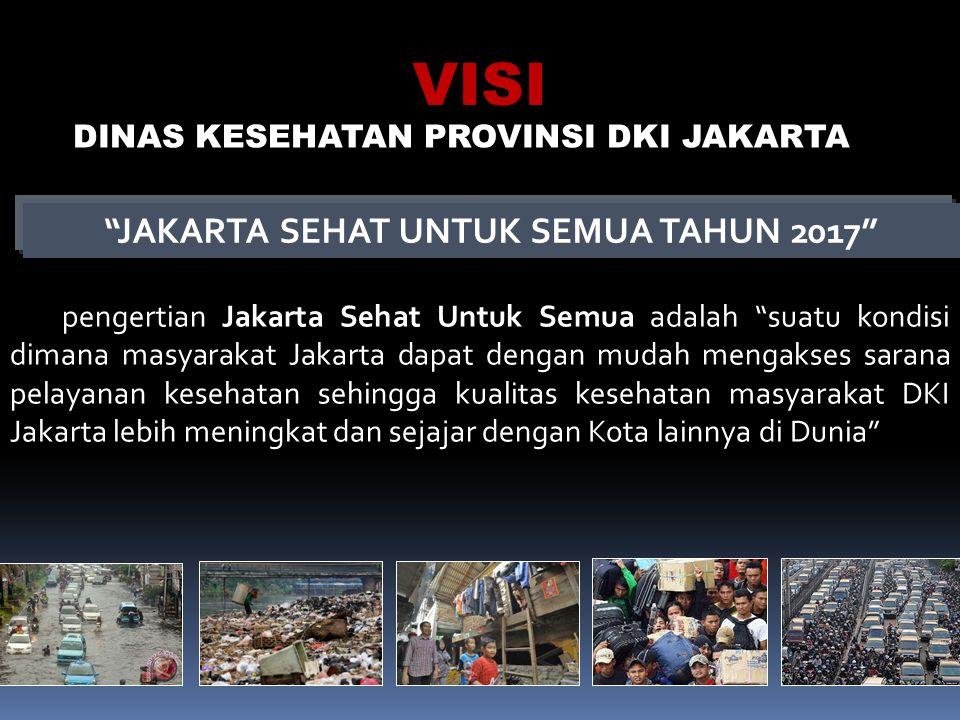 JAKARTA SEHAT UNTUK SEMUA TAHUN 2017 VISI pengertian Jakarta Sehat Untuk Semua adalah suatu kondisi dimana masyarakat Jakarta dapat dengan mudah mengakses sarana pelayanan kesehatan sehingga kualitas kesehatan masyarakat DKI Jakarta lebih meningkat dan sejajar dengan Kota lainnya di Dunia DINAS KESEHATAN PROVINSI DKI JAKARTA