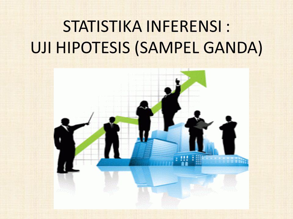 Outline Uji Hipotesis Mean dengan Sampel ganda : - Uji t untuk populasi saling bergantung - Uji t untuk populasi saling bebas