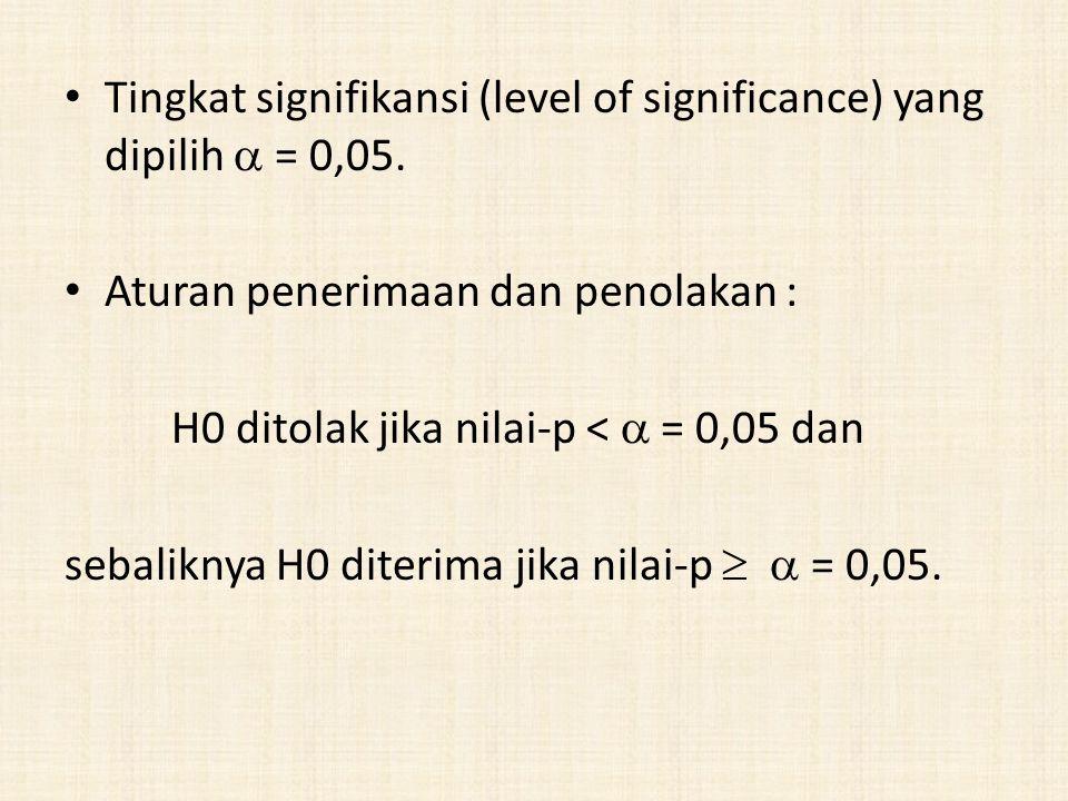 Tingkat signifikansi (level of significance) yang dipilih  = 0,05. Aturan penerimaan dan penolakan : H0 ditolak jika nilai-p <  = 0,05 dan sebalikny