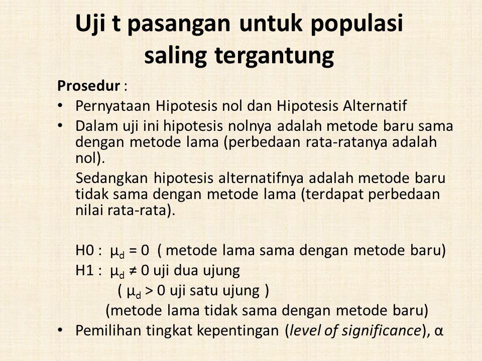 Prosedur uji hipotesisnya sebagai berikut : Pernyataan hipotesis nol dan hipotesis alternatif Dalam uji hipotesis nol dan hipotesis alternatifnya adalah : H0 : μ 1 = μ 2 (rata-rata kedua kelompok sama) H1 : μ 1 ≠ μ 2 (rata-rata kedua kelompok tidak sama) Pemilihan tingkat kepentingan α