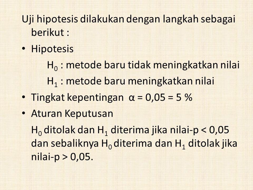 Uji hipotesis dilakukan dengan langkah sebagai berikut : Hipotesis H 0 : metode baru tidak meningkatkan nilai H 1 : metode baru meningkatkan nilai Tin