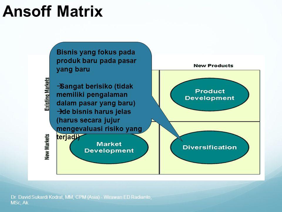 Dr. David Sukardi Kodrat, MM, CPM (Asia) - Wirawan ED Radianto, MSc, Ak. Ansoff Matrix Bisnis yang fokus pada produk baru pada pasar yang baru  Sanga