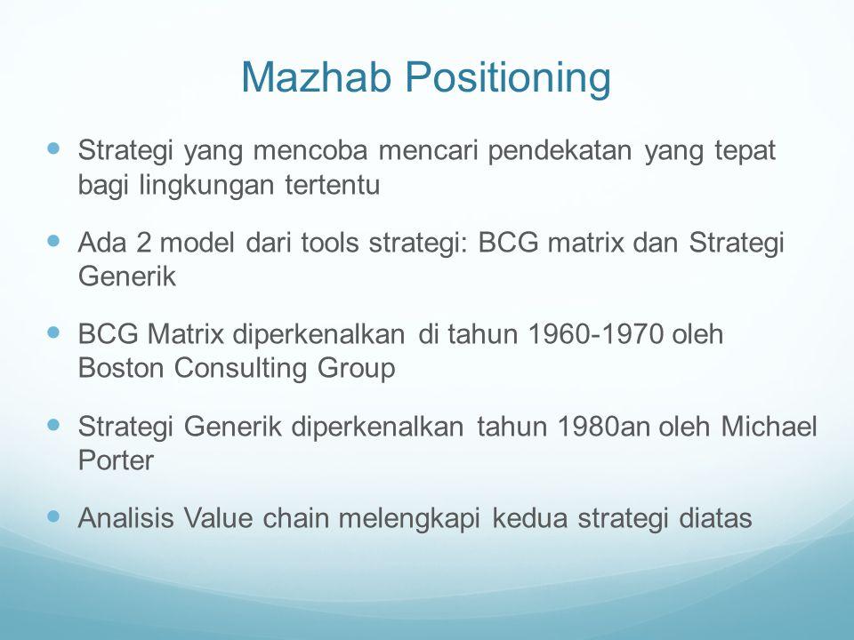 Mazhab Positioning Strategi yang mencoba mencari pendekatan yang tepat bagi lingkungan tertentu Ada 2 model dari tools strategi: BCG matrix dan Strate