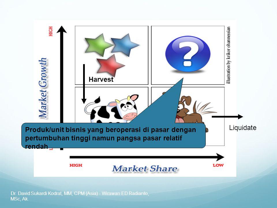 Dr. David Sukardi Kodrat, MM, CPM (Asia) - Wirawan ED Radianto, MSc, Ak. Harvest Liquidate Produk/unit bisnis yang beroperasi di pasar dengan pertumbu