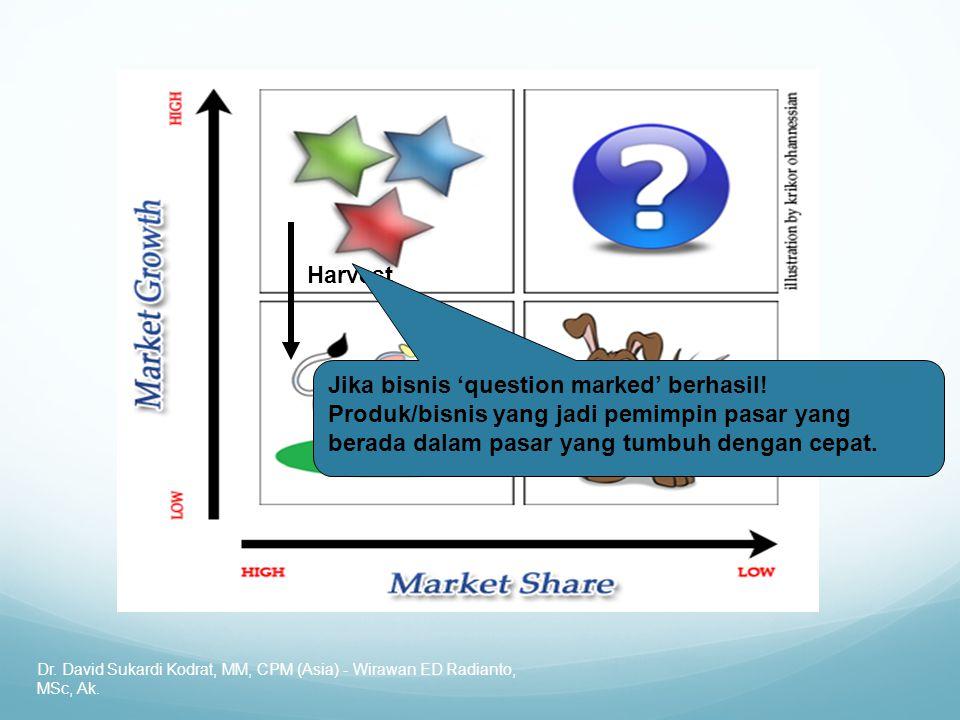 Dr. David Sukardi Kodrat, MM, CPM (Asia) - Wirawan ED Radianto, MSc, Ak. Harvest Liquidate Jika bisnis 'question marked' berhasil! Produk/bisnis yang