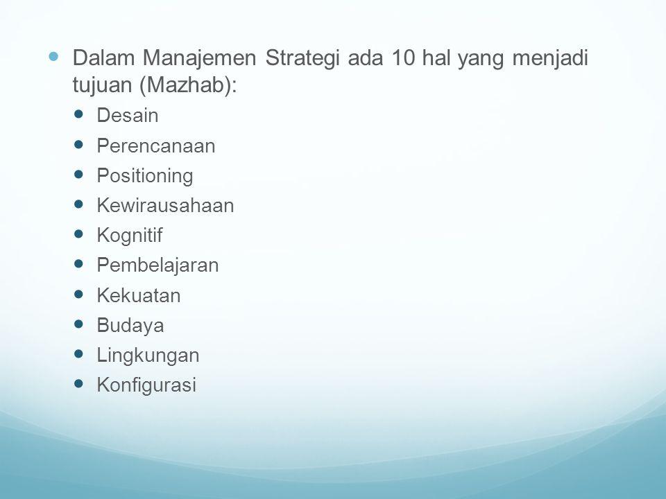 Dalam Manajemen Strategi ada 10 hal yang menjadi tujuan (Mazhab): Desain Perencanaan Positioning Kewirausahaan Kognitif Pembelajaran Kekuatan Budaya L