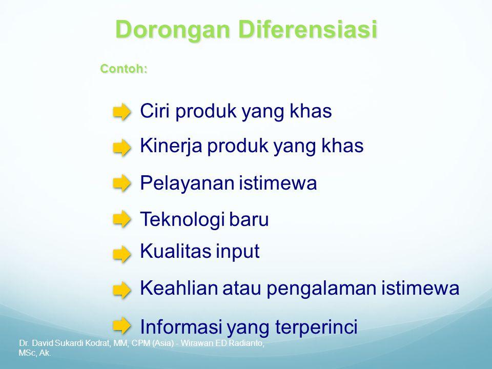 Dr. David Sukardi Kodrat, MM, CPM (Asia) - Wirawan ED Radianto, MSc, Ak. Dorongan Diferensiasi Ciri produk yang khas Kinerja produk yang khas Pelayana