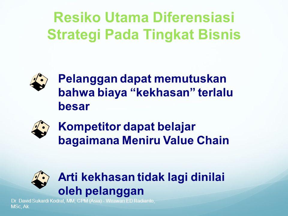 """Dr. David Sukardi Kodrat, MM, CPM (Asia) - Wirawan ED Radianto, MSc, Ak. Pelanggan dapat memutuskan bahwa biaya """"kekhasan"""" terlalu besar Arti kekhasan"""