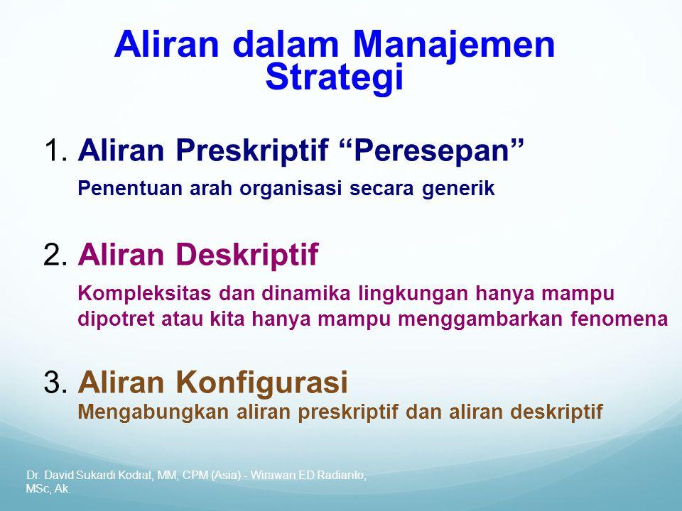 "Aliran dalam Manajemen Strategi Dr. David Sukardi Kodrat, MM, CPM (Asia) - Wirawan ED Radianto, MSc, Ak. 1. Aliran Preskriptif ""Peresepan"" Penentuan a"