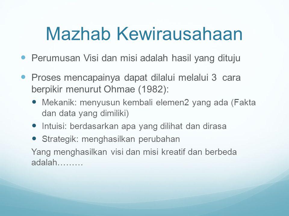 Mazhab Kewirausahaan Perumusan Visi dan misi adalah hasil yang dituju Proses mencapainya dapat dilalui melalui 3 cara berpikir menurut Ohmae (1982): M