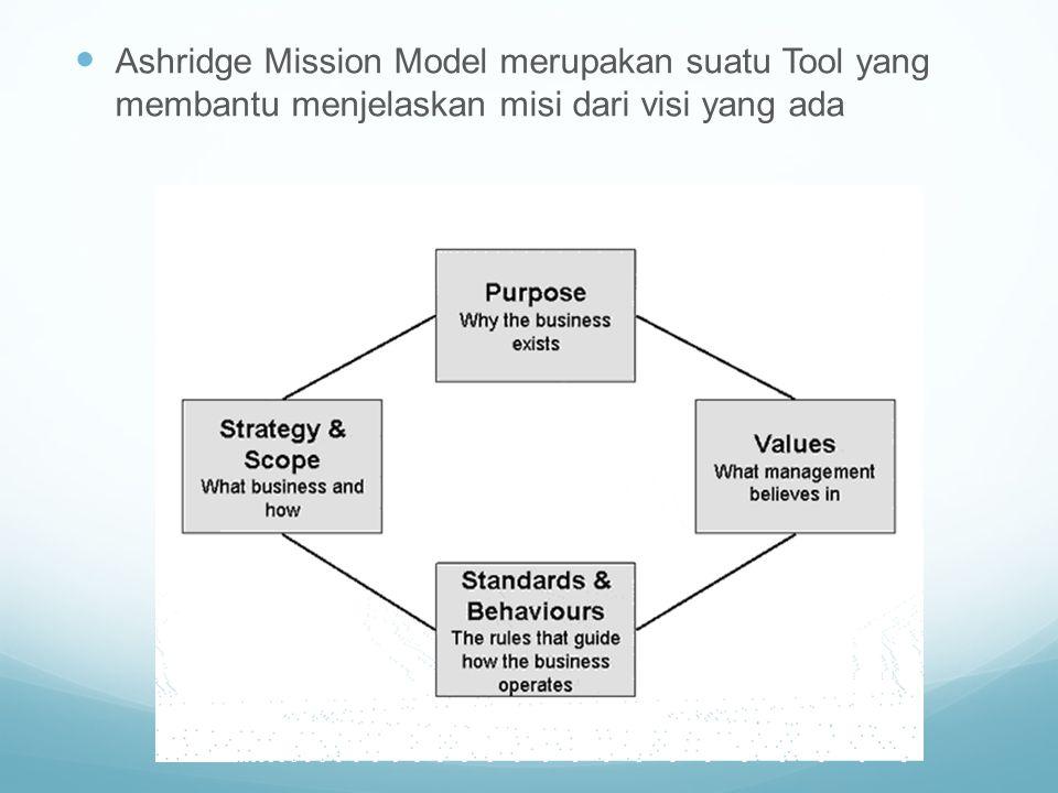 Ashridge Mission Model merupakan suatu Tool yang membantu menjelaskan misi dari visi yang ada