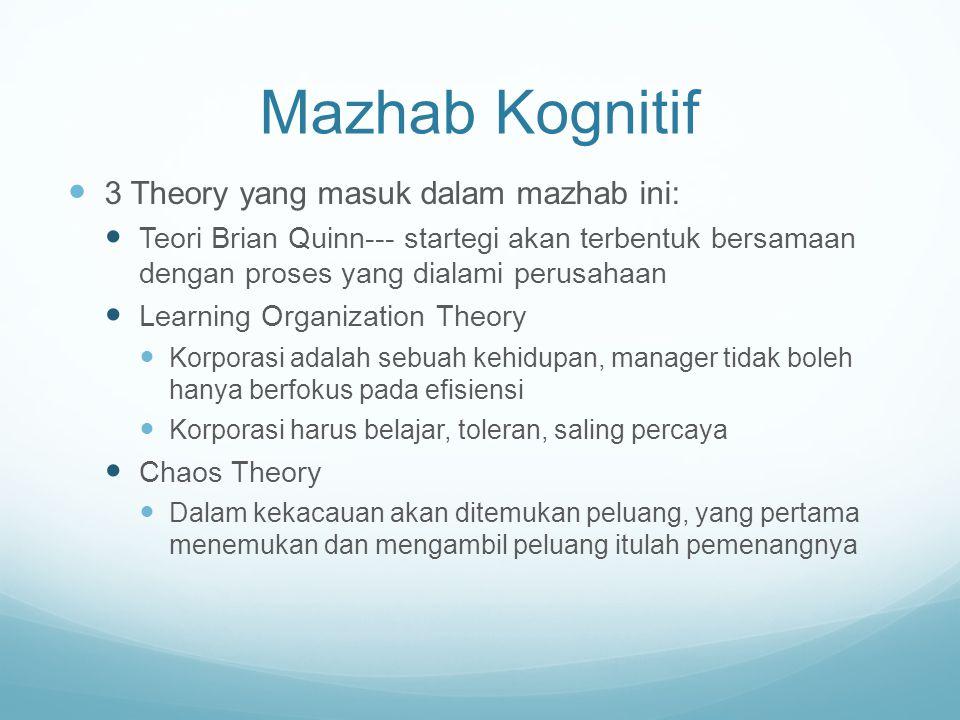 Mazhab Kognitif 3 Theory yang masuk dalam mazhab ini: Teori Brian Quinn--- startegi akan terbentuk bersamaan dengan proses yang dialami perusahaan Lea