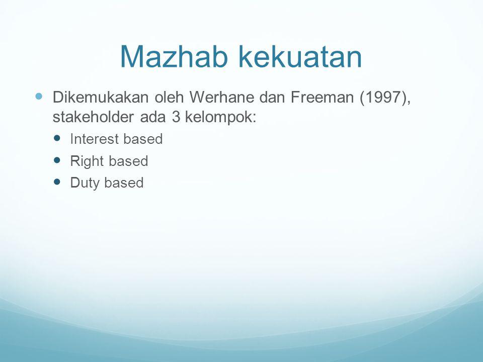 Mazhab kekuatan Dikemukakan oleh Werhane dan Freeman (1997), stakeholder ada 3 kelompok: Interest based Right based Duty based