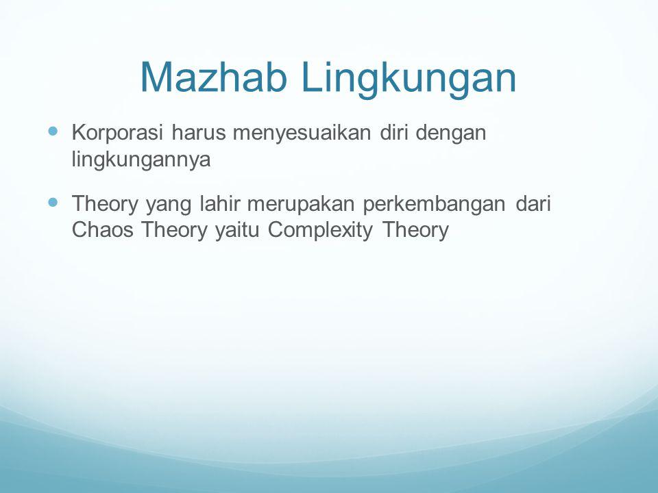 Mazhab Lingkungan Korporasi harus menyesuaikan diri dengan lingkungannya Theory yang lahir merupakan perkembangan dari Chaos Theory yaitu Complexity T