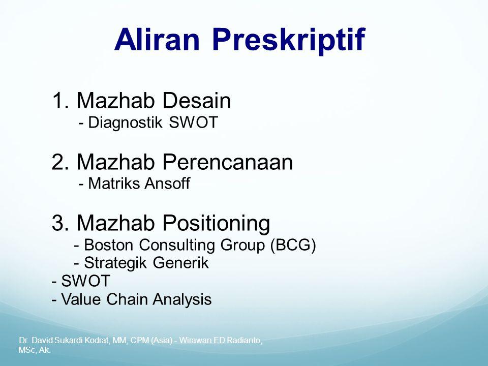 Aliran Preskriptif Dr. David Sukardi Kodrat, MM, CPM (Asia) - Wirawan ED Radianto, MSc, Ak. 1. Mazhab Desain - Diagnostik SWOT 2. Mazhab Perencanaan -