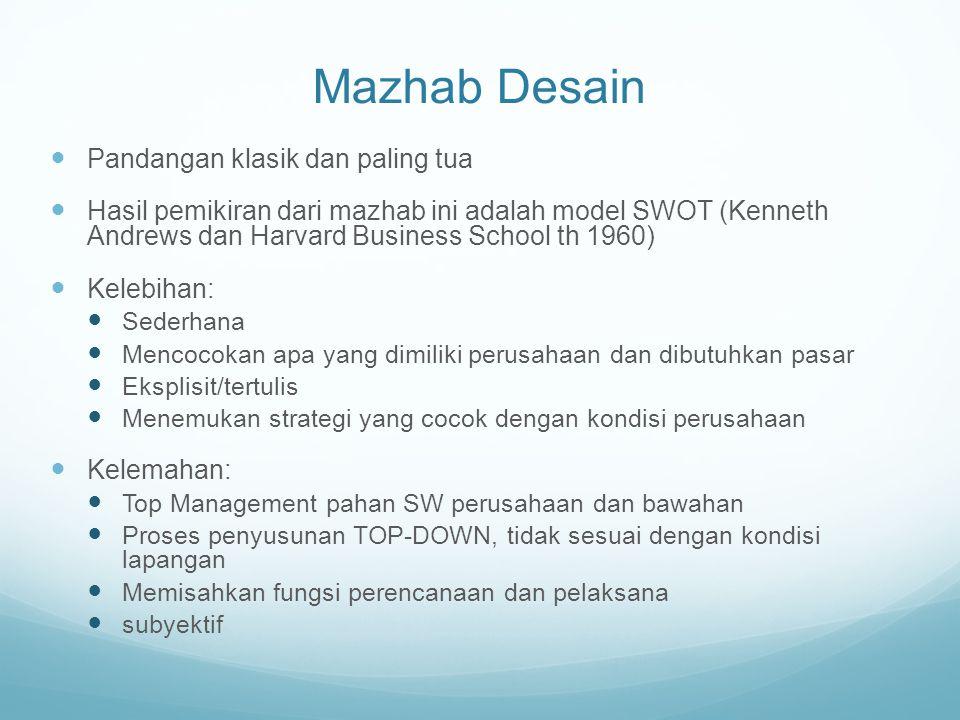 Mazhab Perencanaan Ansoff Matrix diperkenalkan tahun 1960 oleh H.Igor Ansoff.