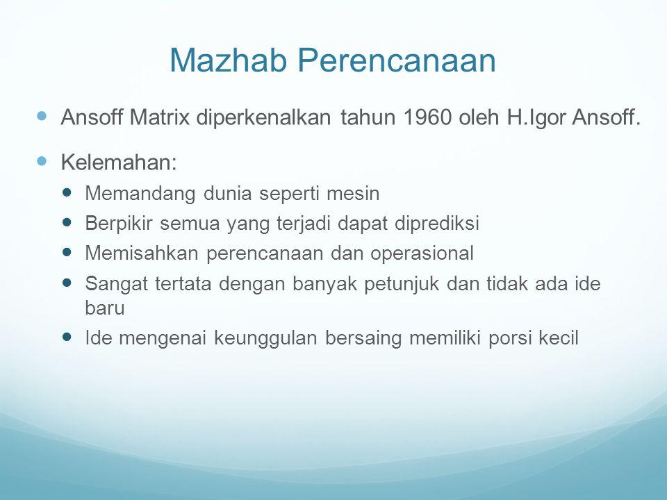 Mazhab Perencanaan Ansoff Matrix diperkenalkan tahun 1960 oleh H.Igor Ansoff. Kelemahan: Memandang dunia seperti mesin Berpikir semua yang terjadi dap