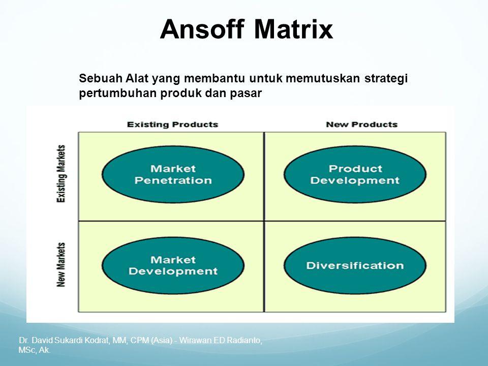 Dr. David Sukardi Kodrat, MM, CPM (Asia) - Wirawan ED Radianto, MSc, Ak. Ansoff Matrix Sebuah Alat yang membantu untuk memutuskan strategi pertumbuhan