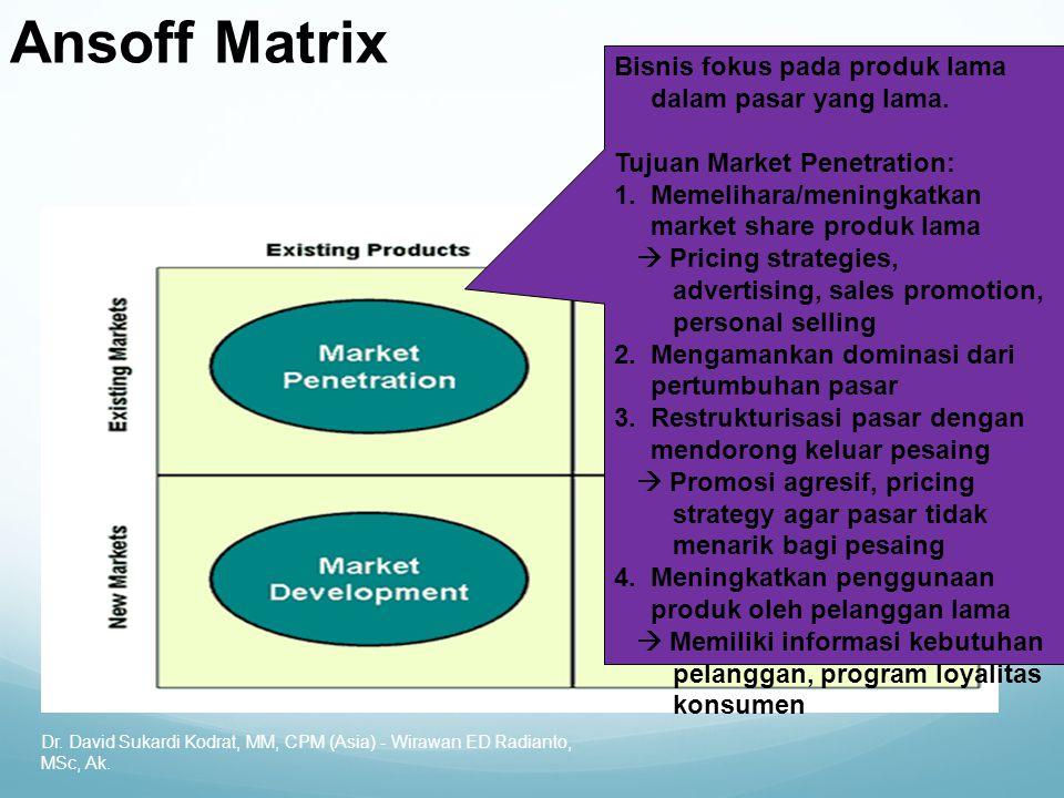 Dr. David Sukardi Kodrat, MM, CPM (Asia) - Wirawan ED Radianto, MSc, Ak. Ansoff Matrix Bisnis fokus pada produk lama dalam pasar yang lama. Tujuan Mar