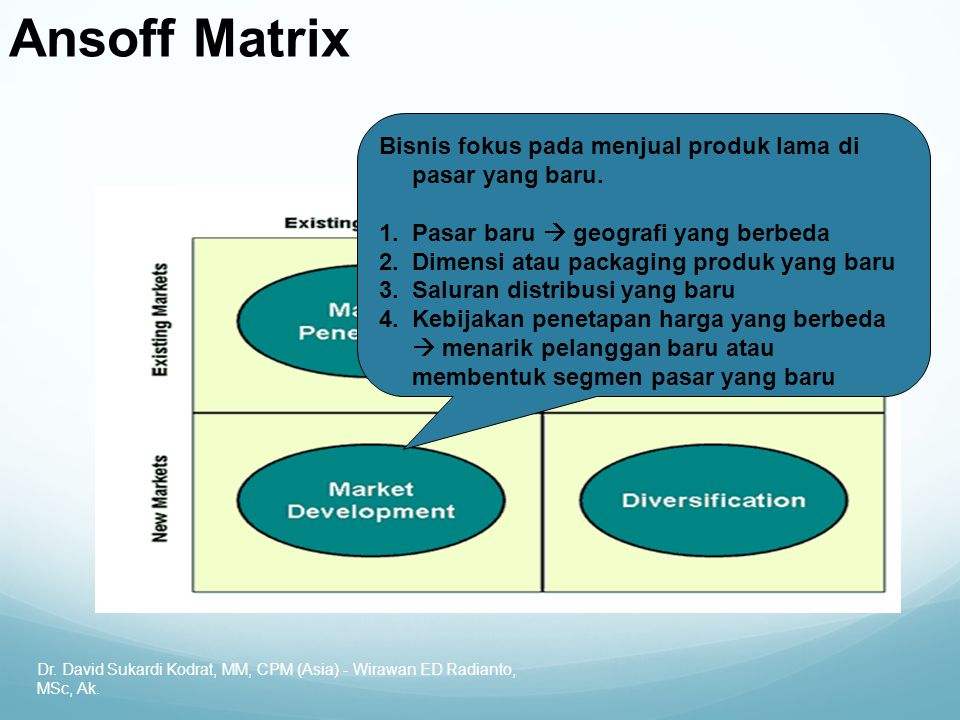 Dr. David Sukardi Kodrat, MM, CPM (Asia) - Wirawan ED Radianto, MSc, Ak. Ansoff Matrix Bisnis fokus pada menjual produk lama di pasar yang baru. 1.Pas