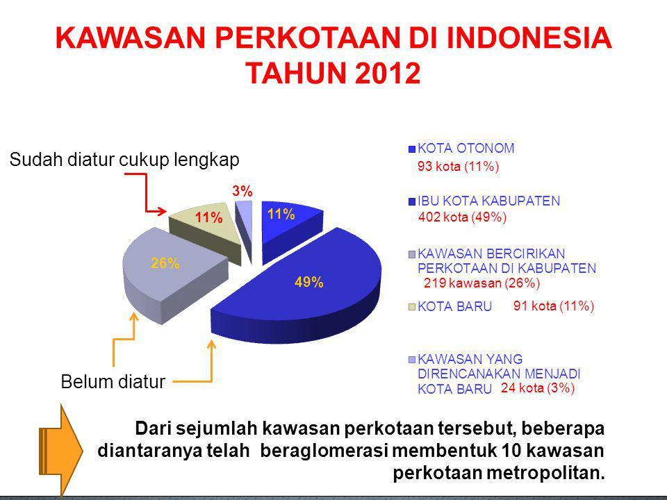 KAWASAN PERKOTAAN DI INDONESIA TAHUN 2012 219 kawasan (26%) 93 kota (11%) Sudah diatur cukup lengkap Belum diatur Dari sejumlah kawasan perkotaan ters