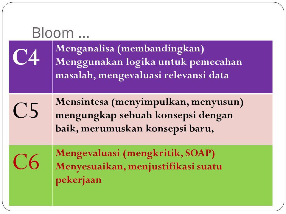 Bloom … C4 Menganalisa (membandingkan) Menggunakan logika untuk pemecahan masalah, mengevaluasi relevansi data C5 Mensintesa (menyimpulkan, menyusun)
