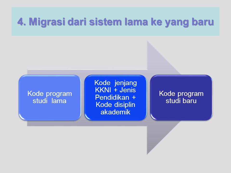 4. Migrasi dari sistem lama ke yang baru Kode program studi lama Kode jenjang KKNI + Jenis Pendidikan + Kode disiplin akademik Kode program studi baru