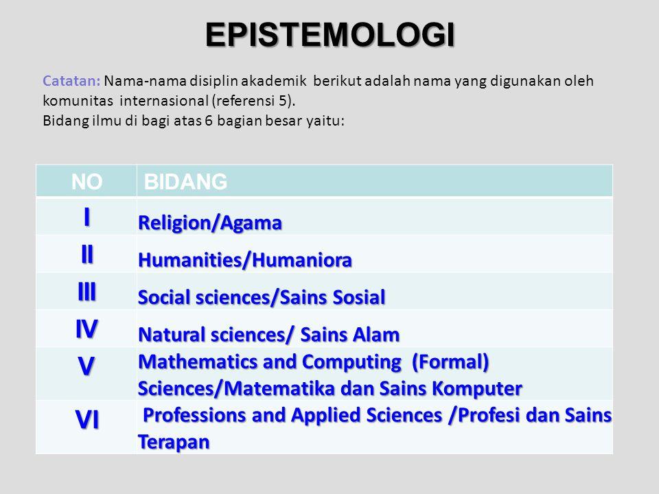 EPISTEMOLOGI NOBIDANG I Religion/Agama II Humanities/Humaniora III Social sciences/Sains Sosial IV Natural sciences/ Sains Alam V Mathematics and Comp