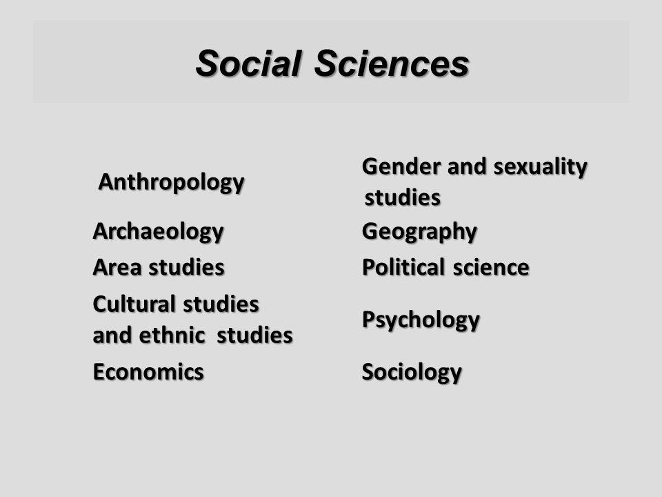 Social Sciences Anthropology Anthropology Gender and sexuality studies Gender and sexuality studies Archaeology Geography Geography Area studies Polit
