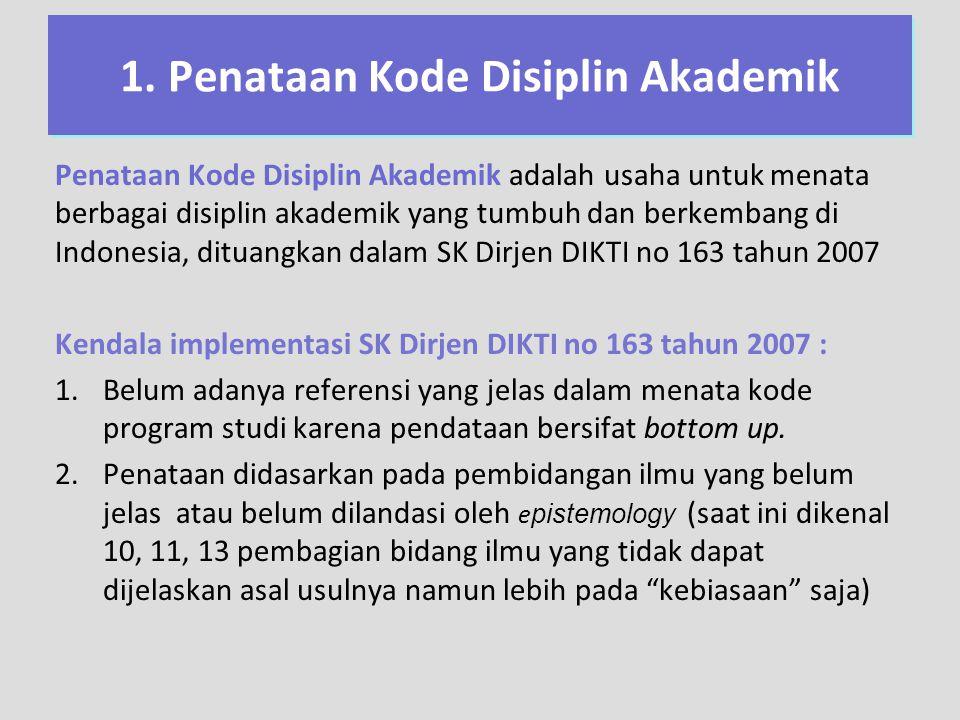 Penataan Kode Disiplin Akademik adalah usaha untuk menata berbagai disiplin akademik yang tumbuh dan berkembang di Indonesia, dituangkan dalam SK Dirj