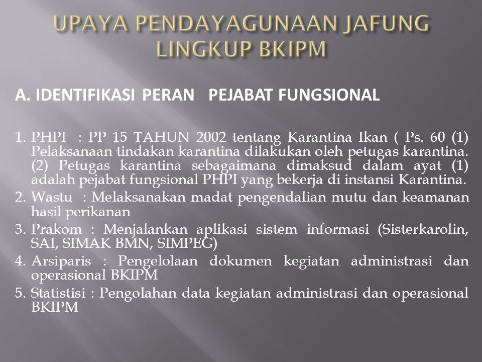14 Jumlah Pejabat Fungsional tertentu Lingkup BKIPM Sebanyak 772 orang yang tersebar di Pusat dan 47 UPT yang terdari dari : 1.Pejabat Fungsional PHPI