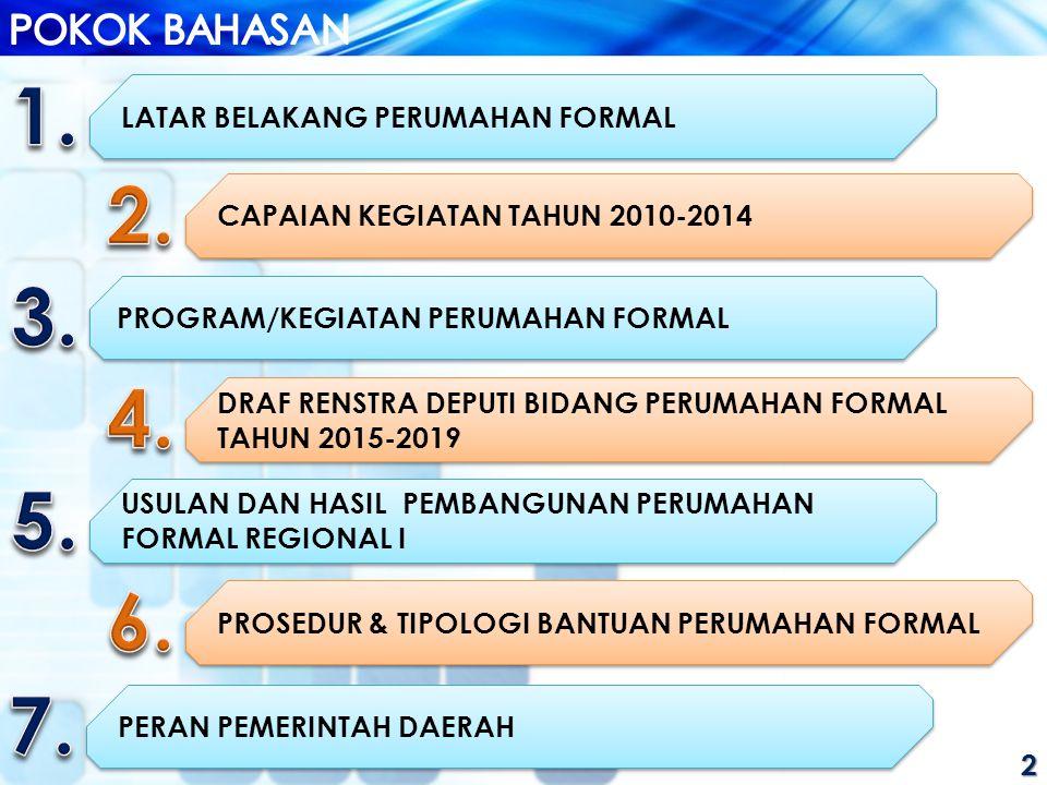 2 LATAR BELAKANG PERUMAHAN FORMAL CAPAIAN KEGIATAN TAHUN 2010-2014 PROGRAM/KEGIATAN PERUMAHAN FORMAL DRAF RENSTRA DEPUTI BIDANG PERUMAHAN FORMAL TAHUN 2015-2019 USULAN DAN HASIL PEMBANGUNAN PERUMAHAN FORMAL REGIONAL I PROSEDUR & TIPOLOGI BANTUAN PERUMAHAN FORMAL PERAN PEMERINTAH DAERAH