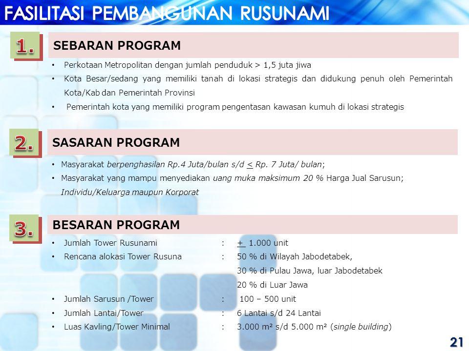 21 Perkotaan Metropolitan dengan jumlah penduduk > 1,5 juta jiwa Kota Besar/sedang yang memiliki tanah di lokasi strategis dan didukung penuh oleh Pemerintah Kota/Kab dan Pemerintah Provinsi Pemerintah kota yang memiliki program pengentasan kawasan kumuh di lokasi strategis Jumlah Tower Rusunami : + 1.000 unit Rencana alokasi Tower Rusuna: 50 % di Wilayah Jabodetabek, 30 % di Pulau Jawa, luar Jabodetabek 20 % di Luar Jawa Jumlah Sarusun /Tower : 100 – 500 unit Jumlah Lantai/Tower : 6 Lantai s/d 24 Lantai Luas Kavling/Tower Minimal: 3.000 m² s/d 5.000 m² (single building) Masyarakat berpenghasilan Rp.4 Juta/bulan s/d < Rp.