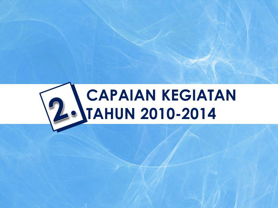 CAPAIAN KEGIATAN TAHUN 2010-2014