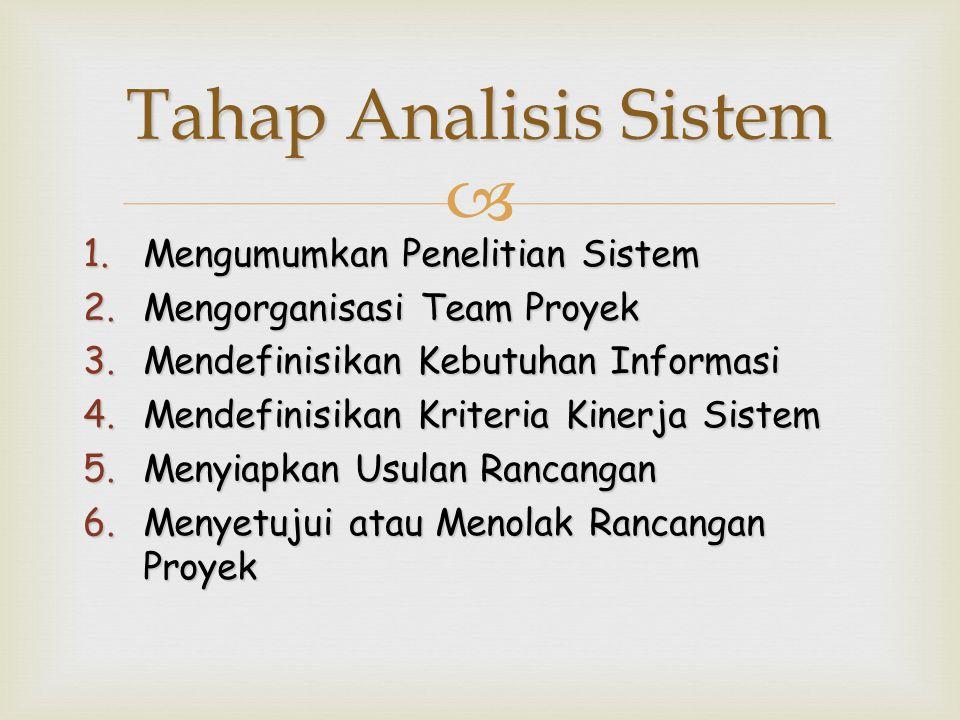  Tahap Analisis Sistem 1.Mengumumkan Penelitian Sistem 2.Mengorganisasi Team Proyek 3.Mendefinisikan Kebutuhan Informasi 4.Mendefinisikan Kriteria Ki