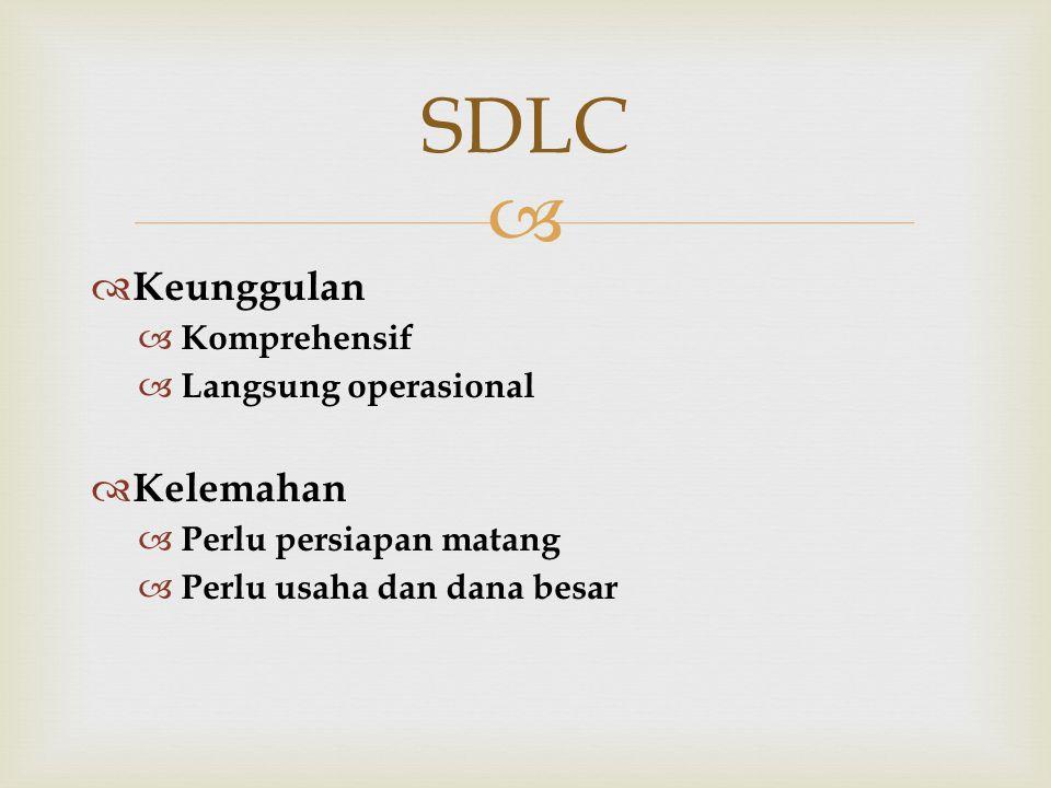  SDLC  Keunggulan  Komprehensif  Langsung operasional  Kelemahan  Perlu persiapan matang  Perlu usaha dan dana besar