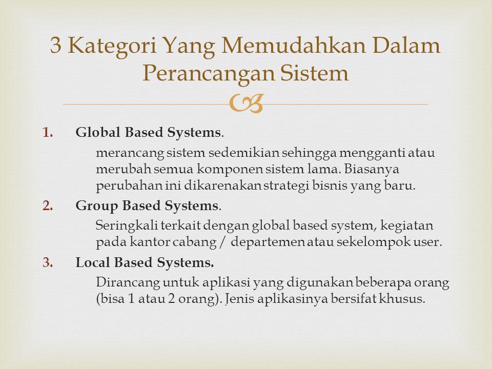 3 Kategori Yang Memudahkan Dalam Perancangan Sistem 1.Global Based Systems. merancang sistem sedemikian sehingga mengganti atau merubah semua kompon