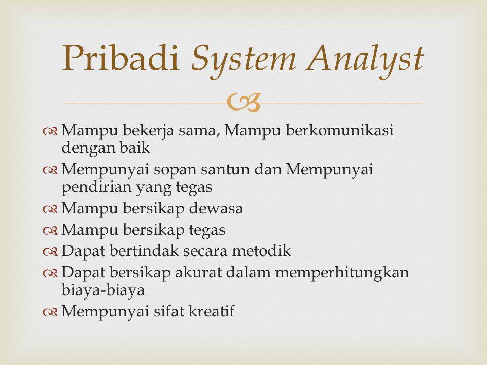  Tahap Perencanaan Sistem 1.Menyadari Masalah 2.Mendefinisikan Masalah 3.Menentukan Tujuan Sistem 4.Mengidentifikasi Kendala Sistem 5.Membuat Studi Kelayakan 6.Mempersiapkan Usulan Penelitian Sistem 7.Menyetujui atau Menolak Penelitian Proyek 8.Menetapkan Mekanisme Pengendalian