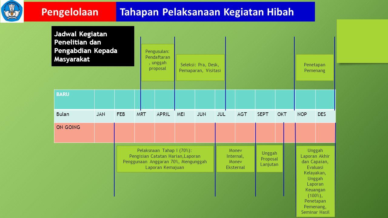 BARU BulanJANFEBMRTAPRILMEIJUNJULAGTSEPTOKTNOPDES ON GOING Pengusulan: Pendaftaran, unggah proposal Seleksi: Pra, Desk, Pemaparan, Visitasi Pelaksnaan Tahap I (70%): Pengisian Catatan Harian,Laporan Penggunaan Anggaran 70%, Mengunggah Laporan Kemajuan Monev Internal, Monev Eksternal Unggah Laporan Akhir dan Capaian, Evaluasi Kelayakan, Unggah Laporan Keuangan (100%), Penetapan Pemenang, Seminar Hasil Penetapan Pemenang Jadwal Kegiatan Penelitian dan Pengabdian Kepada Masyarakat Unggah Proposal Lanjutan Tahapan Pelaksanaan Kegiatan HibahPengelolaan