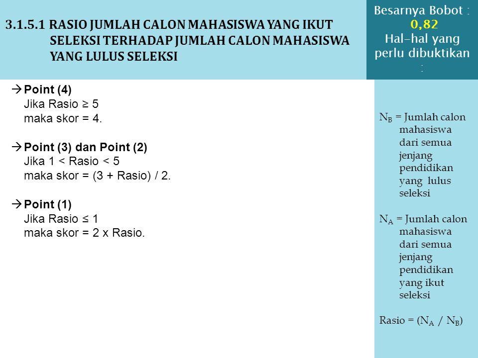 3.1.5.1 RASIO JUMLAH CALON MAHASISWA YANG IKUT SELEKSI TERHADAP JUMLAH CALON MAHASISWA YANG LULUS SELEKSI N B = Jumlah calon mahasiswa dari semua jenj