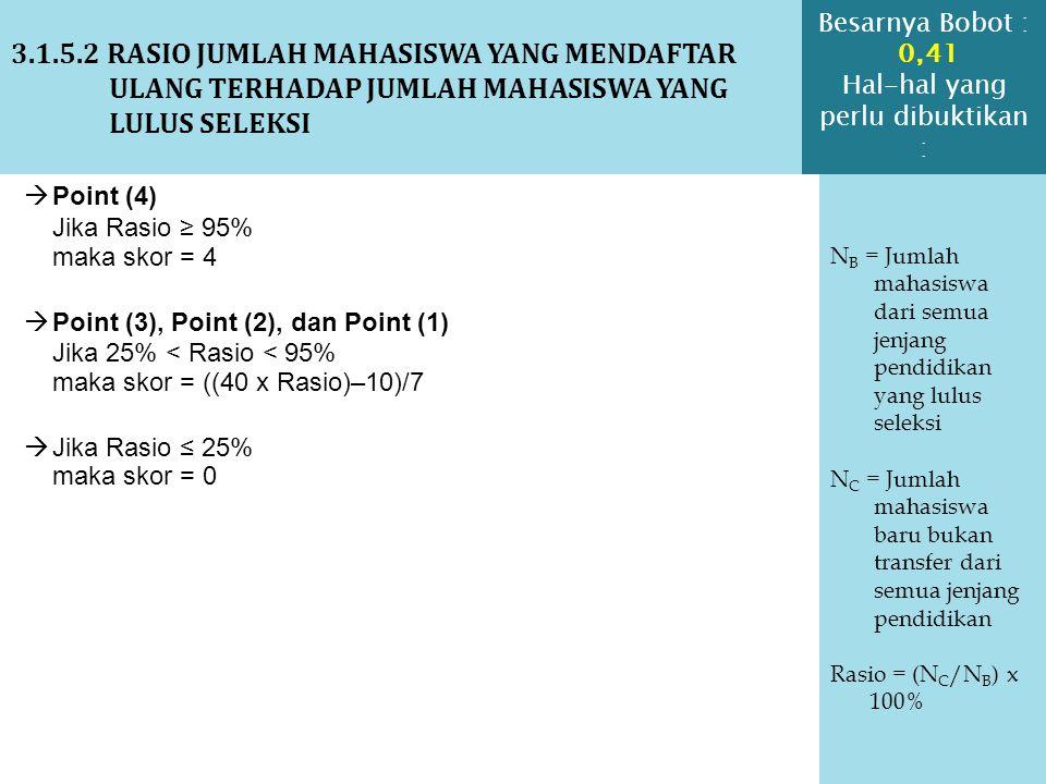3.1.5.2 RASIO JUMLAH MAHASISWA YANG MENDAFTAR ULANG TERHADAP JUMLAH MAHASISWA YANG LULUS SELEKSI N B = Jumlah mahasiswa dari semua jenjang pendidikan
