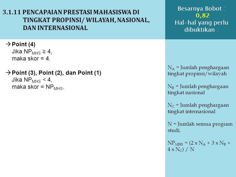 3.1.11 PENCAPAIAN PRESTASI MAHASISWA DI TINGKAT PROPINSI/ WILAYAH, NASIONAL, DAN INTERNASIONAL N A = Jumlah penghargaan tingkat propinsi/wilayah N B =