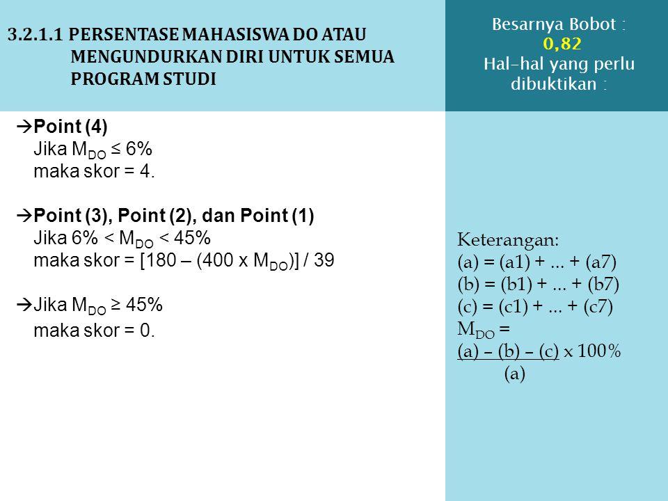 3.2.1.1 PERSENTASE MAHASISWA DO ATAU MENGUNDURKAN DIRI UNTUK SEMUA PROGRAM STUDI Keterangan: (a) = (a1) +... + (a7) (b) = (b1) +... + (b7) (c) = (c1)