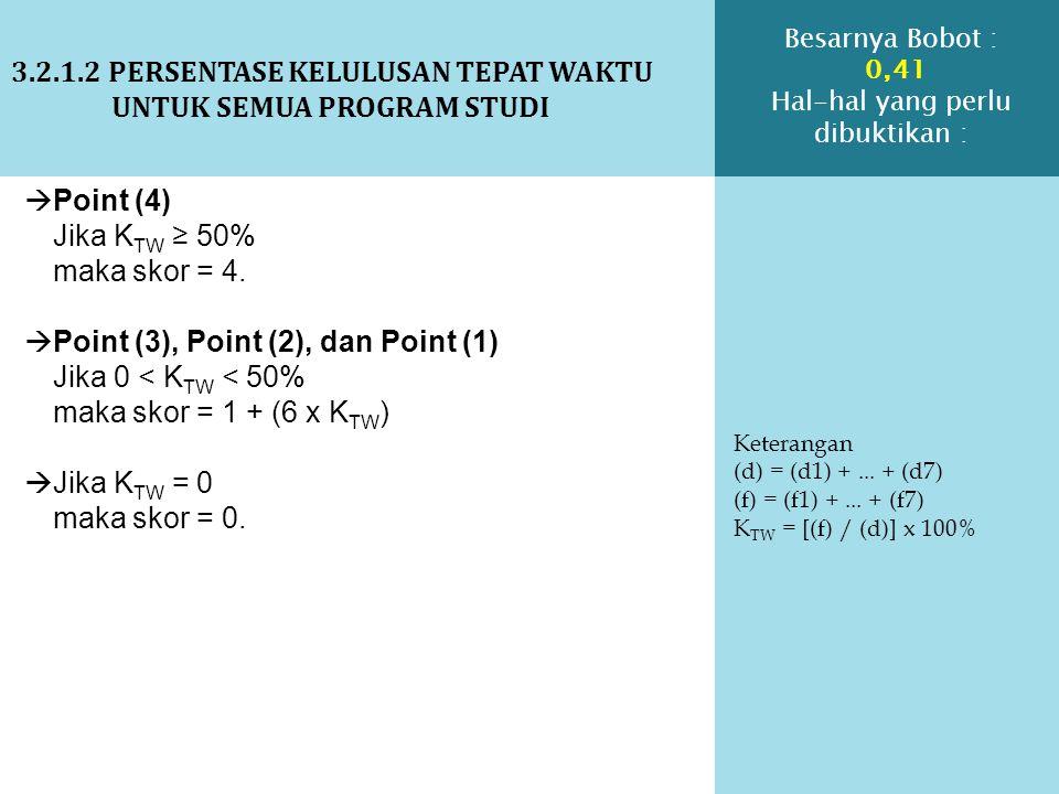 3.2.1.2 PERSENTASE KELULUSAN TEPAT WAKTU UNTUK SEMUA PROGRAM STUDI Keterangan (d) = (d1) +... + (d7) (f) = (f1) +... + (f7) K TW = [(f) / (d)] x 100%