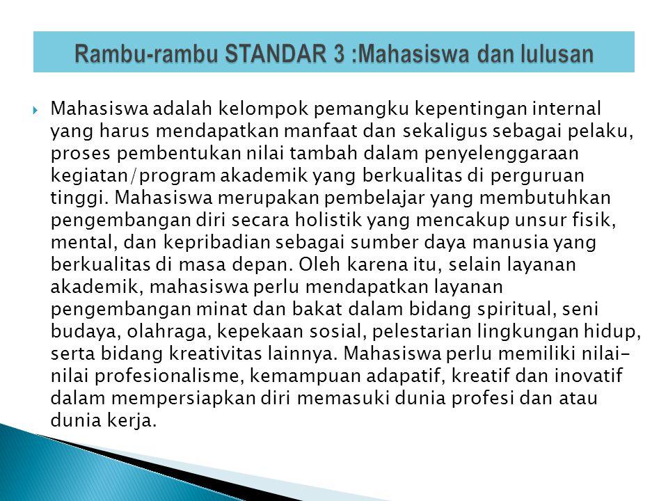  Lulusan adalah status yang dicapai mahasiswa setelah menyelesaikan proses pendidikan sesuai dengan persyaratan kelulusan yang ditetapkan oleh perguruan tinggi.