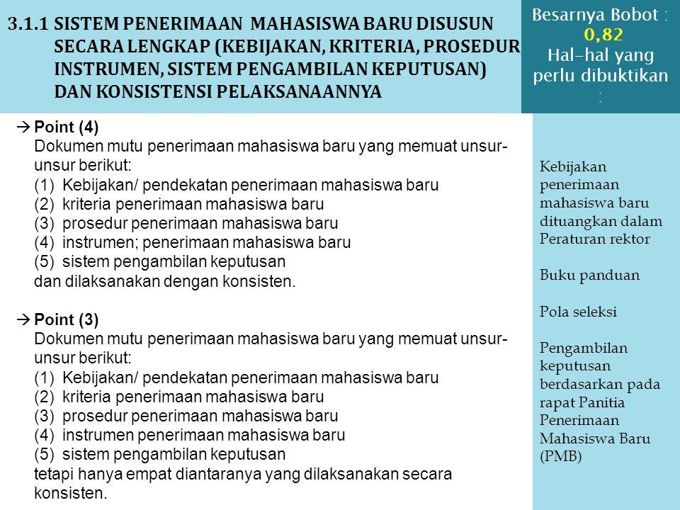 3.1.1 SISTEM PENERIMAAN MAHASISWA BARU DISUSUN SECARA LENGKAP (KEBIJAKAN, KRITERIA, PROSEDUR, INSTRUMEN, SISTEM PENGAMBILAN KEPUTUSAN) DAN KONSISTENSI PELAKSANAANNYA Kebijakan penerimaan mahasiswa baru dituangkan dalam Peraturan rektor Buku panduan Pola seleksi Pengambilan keputusan berdasarkan pada rapat Panitia Penerimaan Mahasiswa Baru (PMB)  Point (2) Dokumen mutu penerimaan mahasiswa baru yang memuat unsur- unsur berikut: (1) Kebijakan/ pendekatan penerimaan mahasiswa baru (2) kriteria penerimaan mahasiswa baru (3) prosedur penerimaan mahasiswa baru (4) instrumen penerimaan mahasiswa baru (5) sistem pengambilan keputusan tetapi hanya tiga yang dilaksanakan secara konsisten.