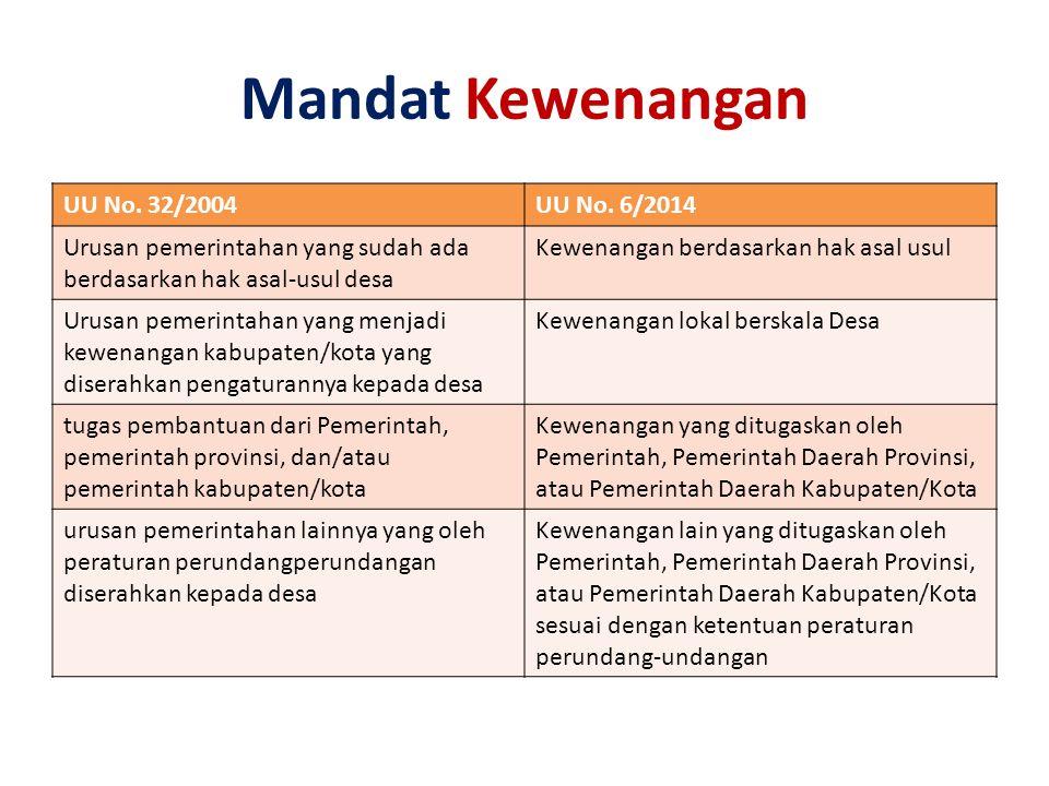 Mandat Kewenangan UU No.32/2004UU No.