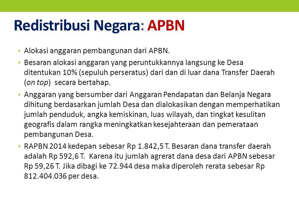 Redistribusi Negara: APBN Alokasi anggaran pembangunan dari APBN.