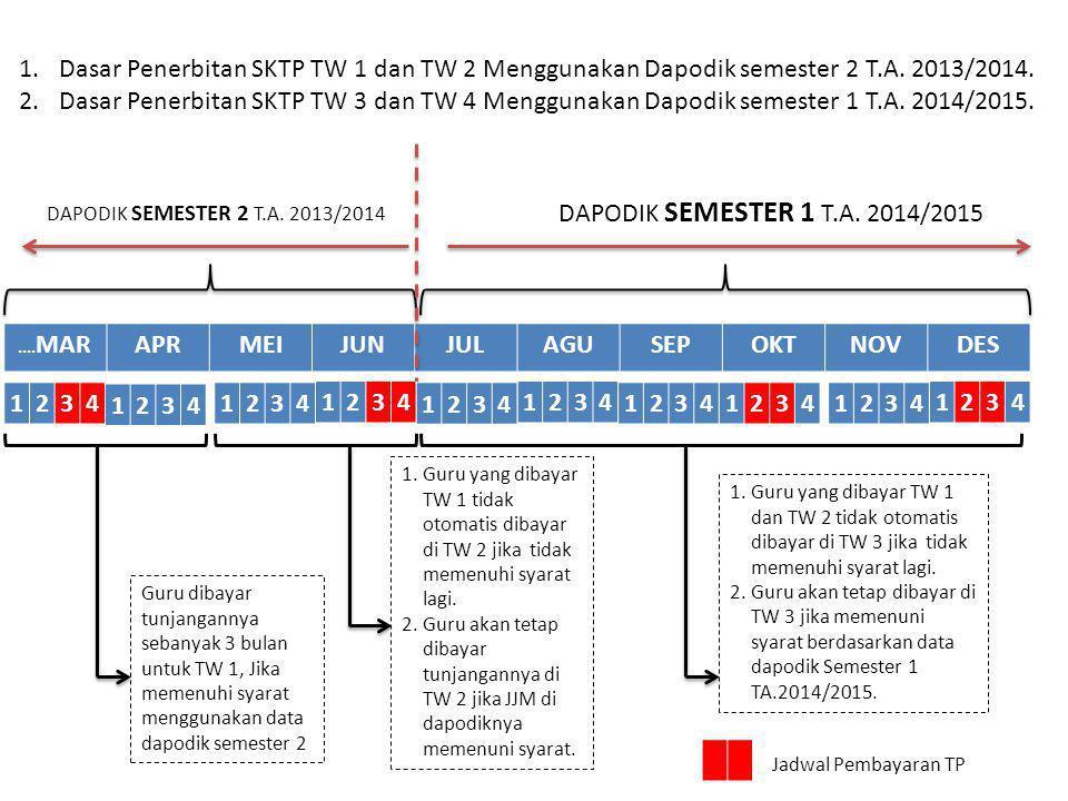 .... MARAPRMEIJUNJULAGUSEPOKTNOVDES 1234 1234 1234 12341234 123412341234 Jadwal Pembayaran TP DAPODIK SEMESTER 2 T.A. 2013/2014 DAPODIK SEMESTER 1 T.A